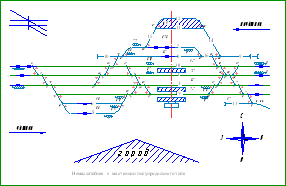 схема вытяжного пути